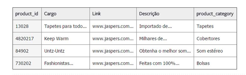 Catálogo - 3 dicas de facebook para ecommerce