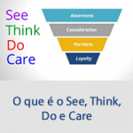 O que é o See, Think, Do e Care