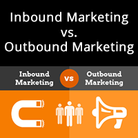 Inbound Marketing vs. Outbound Marketing – Definições
