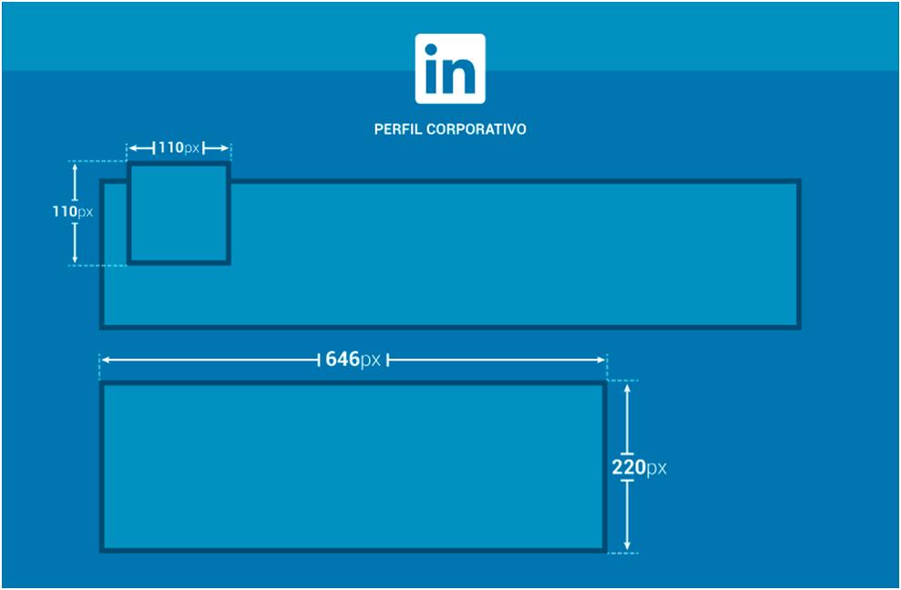 Veja o tamanho (medidas) das imagens no Linkedin