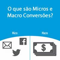 O que são Micros e Macro Conversões.