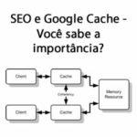 SEO e Google Cache – Você sabe a importância?