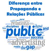 Diferença entre Propaganda e Relações Públicas