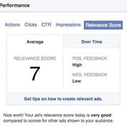 Conheça o Quality Score (Pontuação de Relevância) do Facebook Ads